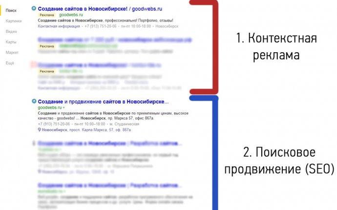 Чем отличается поисковое продвижение (SEO) от контекстной рекламы