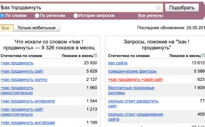 Как продвинуть сайт в поисковых системах самостоятельно — Заметки