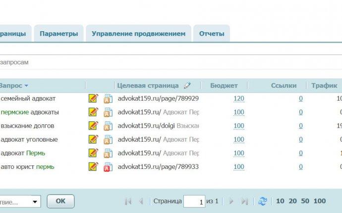 Консультация Пермь, консультация для руководителей в Перми