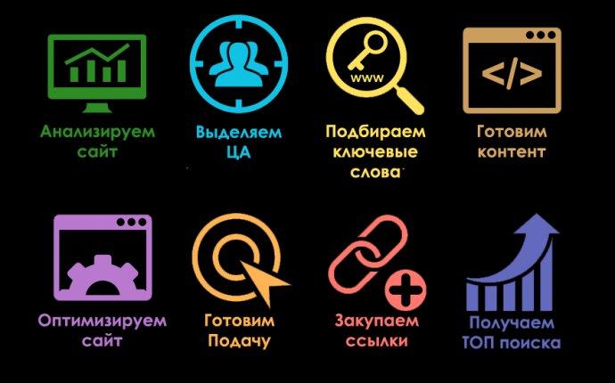 SEO продвижение от 7 р. Новосибирск