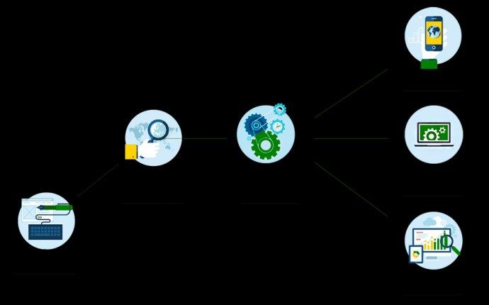 Услуги seo оптимизации, продвижению сайта и маркетингу - Ideas Garden